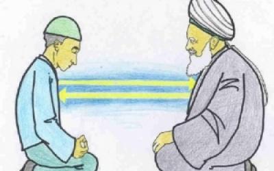 Il sufismo e il linguaggio del cuore